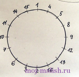 Как сделать круг в нём цифра 264