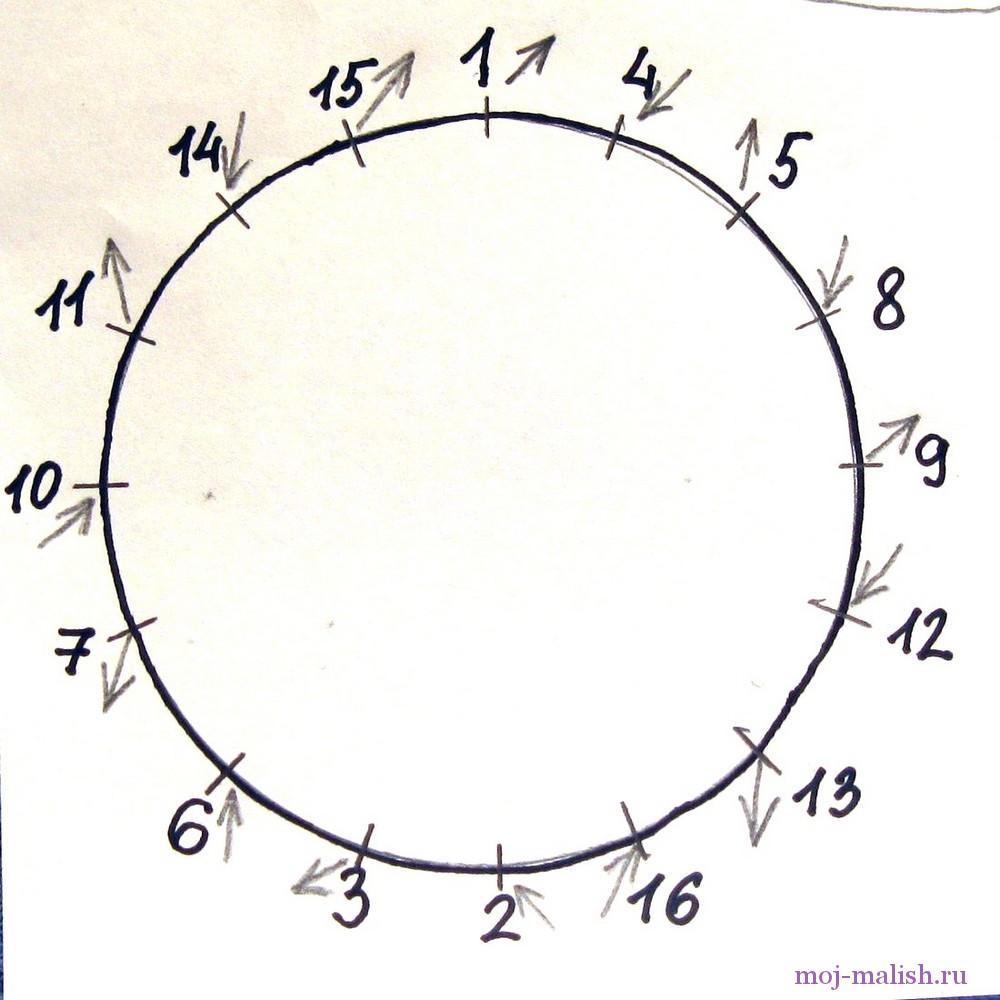 Как сделать круг в нём цифра 132